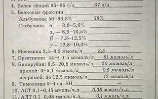 Основные показатели биохимического анализа мочи