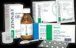 Простая рекомендация по применению инструкции к препарату «Зиннат»