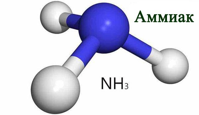 Химическая формула аммиака