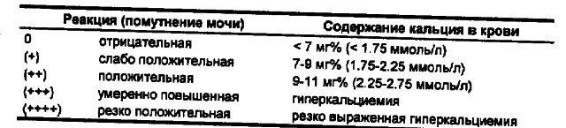 Сулковичу анализ